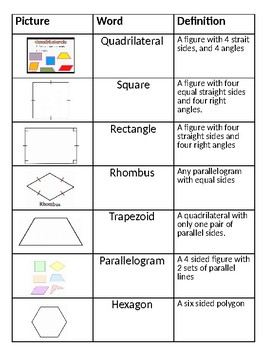 Vocabulary- personal geometry dictionary