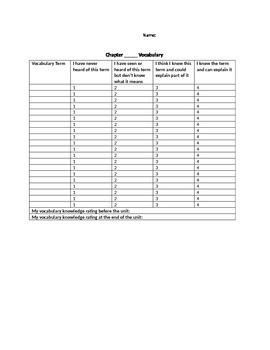 Vocabulary pre-assessment template