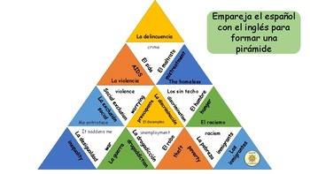 Vocabulary pyramyd. Global issues- los problemas globales- Tarsia