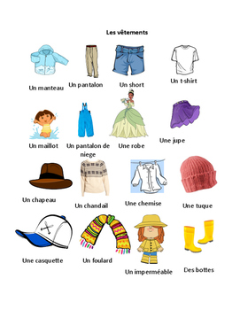 Vocabulary sheet for students on CLOTHING words IN FRENCH