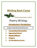 Vocabulary/Literary Terms:  Introductory Poetry Terms