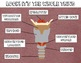 Vocal Anatomy 101: Meet Your Larynx! (Lesson and Worksheets)