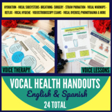 Vocal Health Handouts