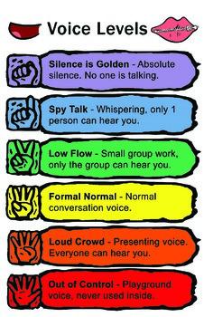 Vocal Level Chart