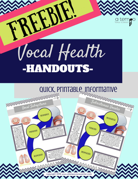 Vocal Subsystem Handout for Voice Therapy Freebie!