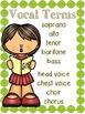Vocal/Choral Terms Poster - Color, black & white, PLUS edi