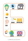 Vocales abecedario INGLÉS / Vowels alphabet ENGLISH FREE s