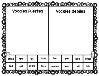 Vocales fuertes y débiles/ Strong and Weak Vowels in Spanish
