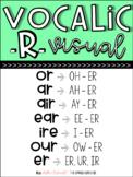 Vocalic R Visual - FREE / English Only