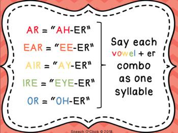 FREEBIE Vocalic /r/ Pronunciation Guide