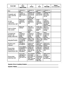 Vocational Assessment Bundle