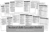 Vocational Skills Curriculum Resource for ABA, Autism, Spe