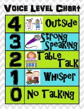 Voice Chart #2