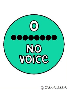 Voice Check Classroom Posters