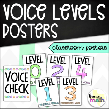 Voice Check/Voice Levels: Classroom Posters!