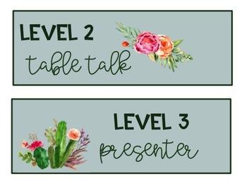 Voice Level Cards - Floral Theme