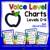 Voice Level Chart - Blue