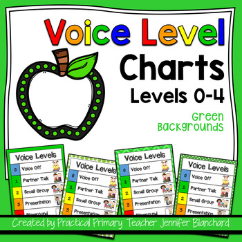 Voice Level Chart 0-4 - Green, with pictures