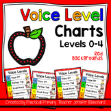 Voice Level Chart - Red