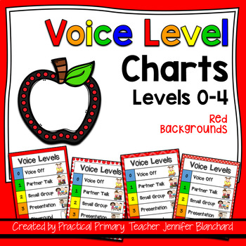 Voice Level Chart 0-4 - Red, with pictures