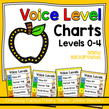 Voice Level Chart 0-4 - Yellow, with pictures
