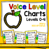 Voice Level Chart - Yellow