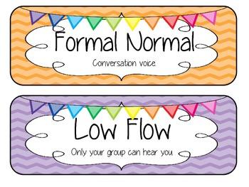 Voice Level Chart