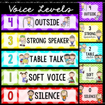 Voice Level Chart By Sweet Prints By Ashley Teachers Pay