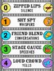 Voice Levels Charts