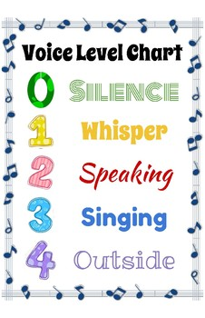 photograph relating to Voice Level Chart Printable named Voice Position Chart