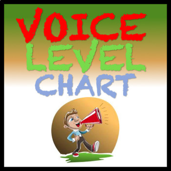 Voice Level Chart with visuals / excellent for classroom norms (Back to School)