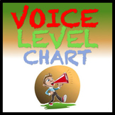 Voice Level Chart with visuals / excellent for classroom n