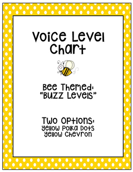Voice Level Chart Bee Themed