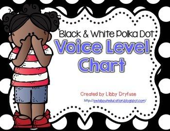 Voice Level Chart {Black & White Polka Dot}