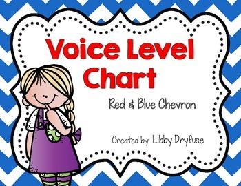 Voice Level Chart {Blue & Red Chevron}