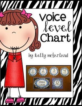 Voice Level Chart {Blue & Zebra}