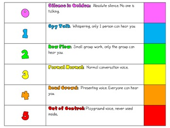 Voice Level Chart - Bright Colors (editable freebie)