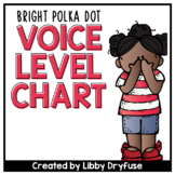 Voice Level Chart {Bright Polka Dot}