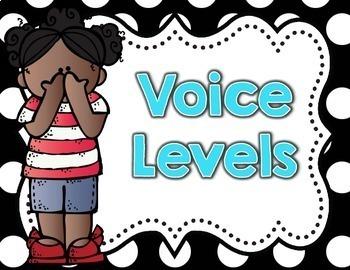 Voice Level Chart {Bright Polka Dot}