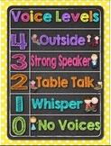 Voice Level Chart {Bright Polka Dot and Chalkboard Theme}