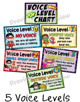 Voice Level Chart Cards Set and Brag Tags {Superhero Theme}