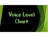 Voice Level Chart - Chalkboard Theme