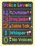 Voice Level Chart ~ Chalkboard and Chevron Theme!