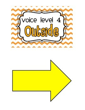 Voice Level Chart - Chevron