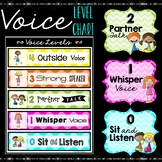 Voice Level  Chart Chevron Theme