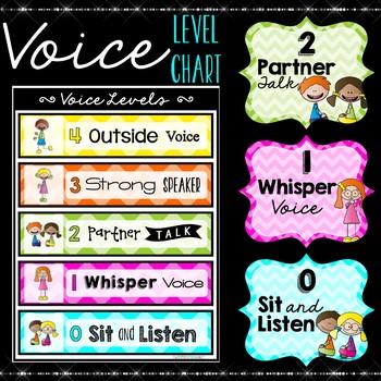 Voice Level  Chart Chevron Theme