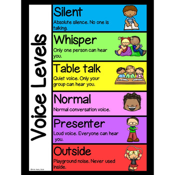 Voice Level Chart   Classroom Noise Level A3 by Print ...