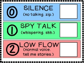 Voice Level Chart - Classroom/Behavioral Visuals