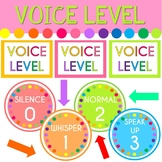 Voice Level Chart - Colour me Confetti