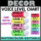 Voice Level Chart Watercolor with lights EDITABLE